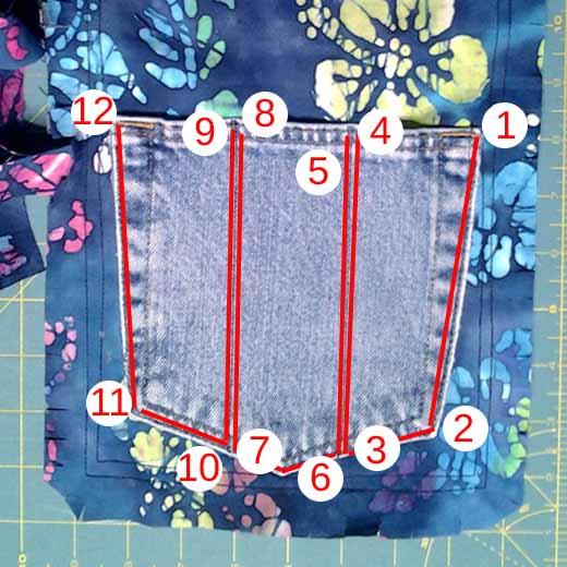 photo of Summer Picnic BJ Pocket Mini Rag Quilt Flatware Rolls sewing lines